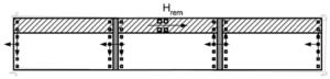 Reactiekrachten en verplaatsing van een rijdek met een drijvend oplegsysteem als gevolg van rembelasting