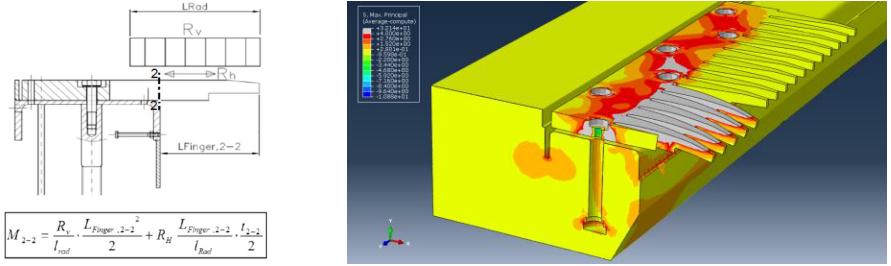 Voorbeelden van analytisch rekenmodel en EEM model van een vingervoeg