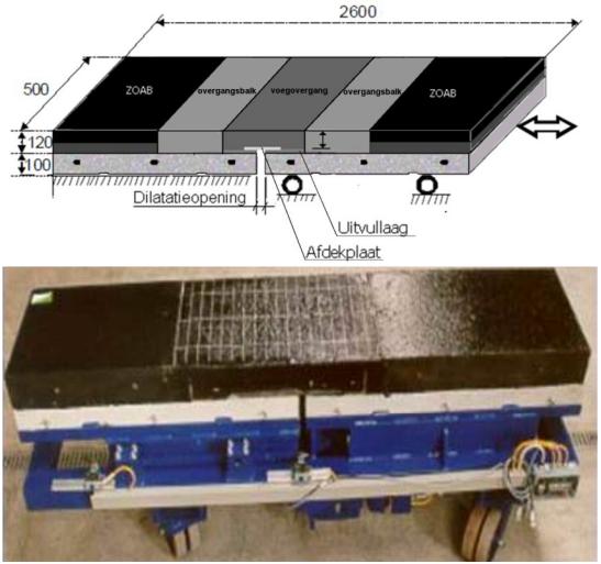 Testopstelling/proefstuk voegovergangs-constructie bewegingssimulator EMPA