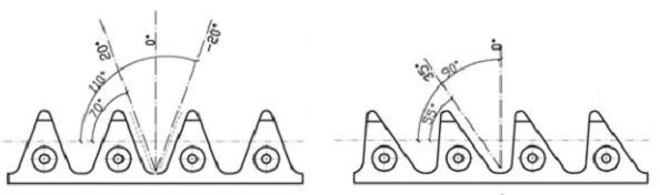 Symmetrische en asymmetrische sinusplaten