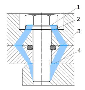 Voorbeeld verbinding van een sinusplaat met voorspanbouten