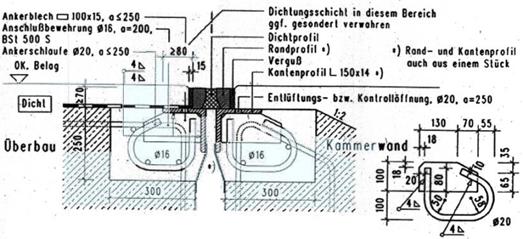 "Duits standaardontwerp ""Ub1"" met kantopsluiting"