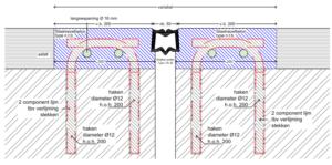 Concept 1.5: Enkelvoudige voegovergang zonder randprofielen (VA-profiel)