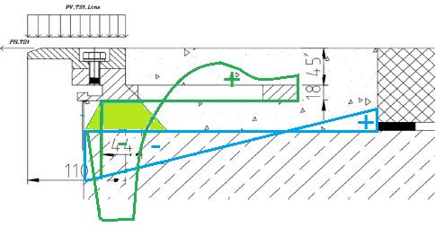 Analyses van hechtspanningen tussen staal en polymeerbeton en tussen polymeerbeton en ondergrond
