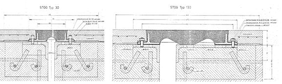 Gewelfde rRubbe mat fabrikaat STOG links type 30, rechts type 130