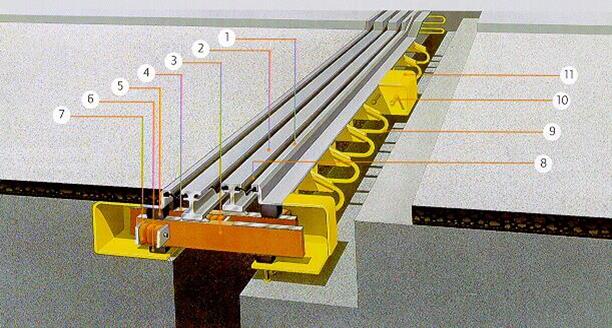 Opengewerkt isometrisch aanzicht van een Maurer balkroostervoeg